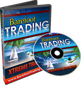 Extreme day trading strategy review